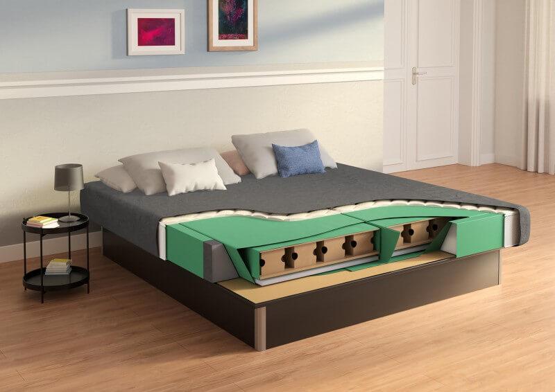 SuMa Wasserbett Flexx Dual mit geschlossenem Sockel für den Einbau in einem Bettrahmen - Qualität: Easy - Dekor: Schwarz