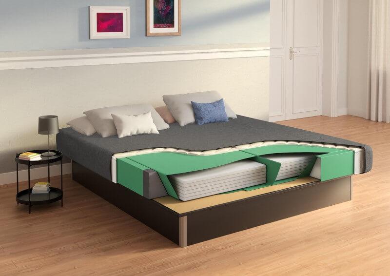SuMa Wasserbett Blue Dual mit geschlossenem Sockel für den Einbau in einem Bettrahmen - Qualität: Easy - Dekor: Schwarz