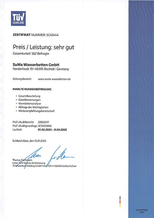 Zertifikat Preis/Leistung